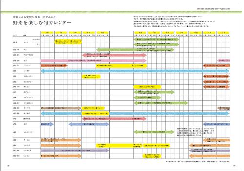 農家の台所レシピ本旬カレンダーのページ